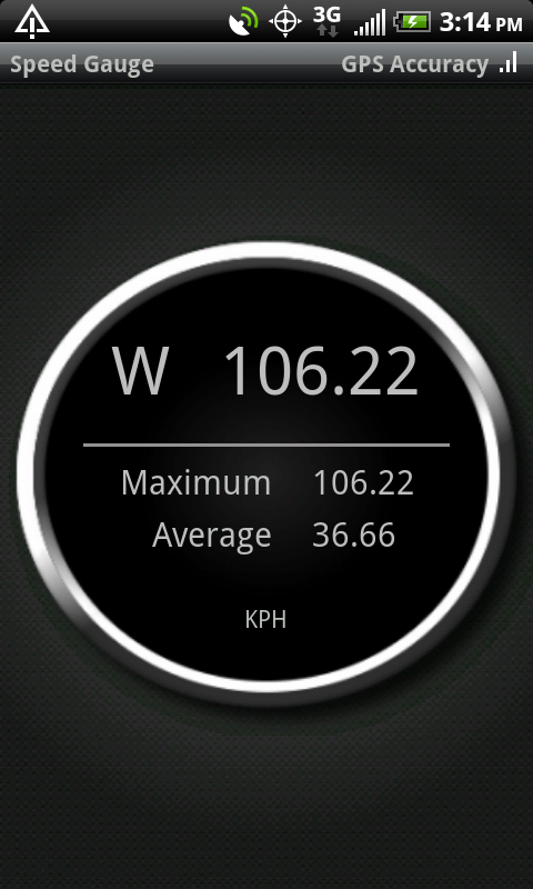 device speed gauge - metrics 106 kph